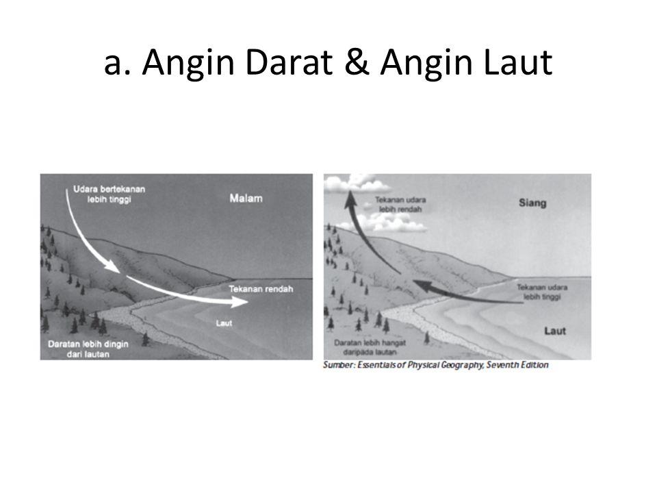 a. Angin Darat & Angin Laut