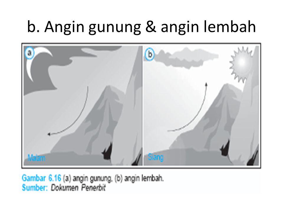 b. Angin gunung & angin lembah