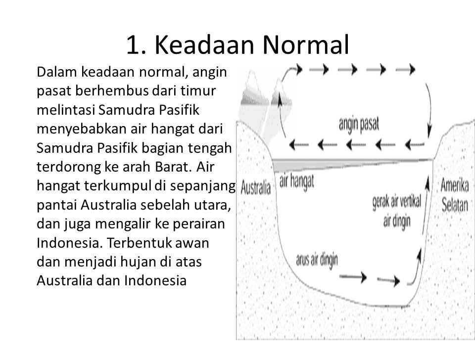 1. Keadaan Normal Dalam keadaan normal, angin pasat berhembus dari timur melintasi Samudra Pasifik menyebabkan air hangat dari Samudra Pasifik bagian