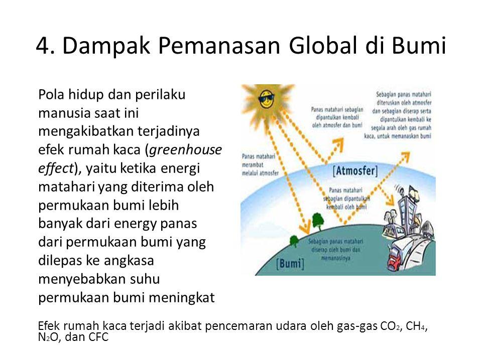 4. Dampak Pemanasan Global di Bumi Pola hidup dan perilaku manusia saat ini mengakibatkan terjadinya efek rumah kaca (greenhouse effect), yaitu ketika