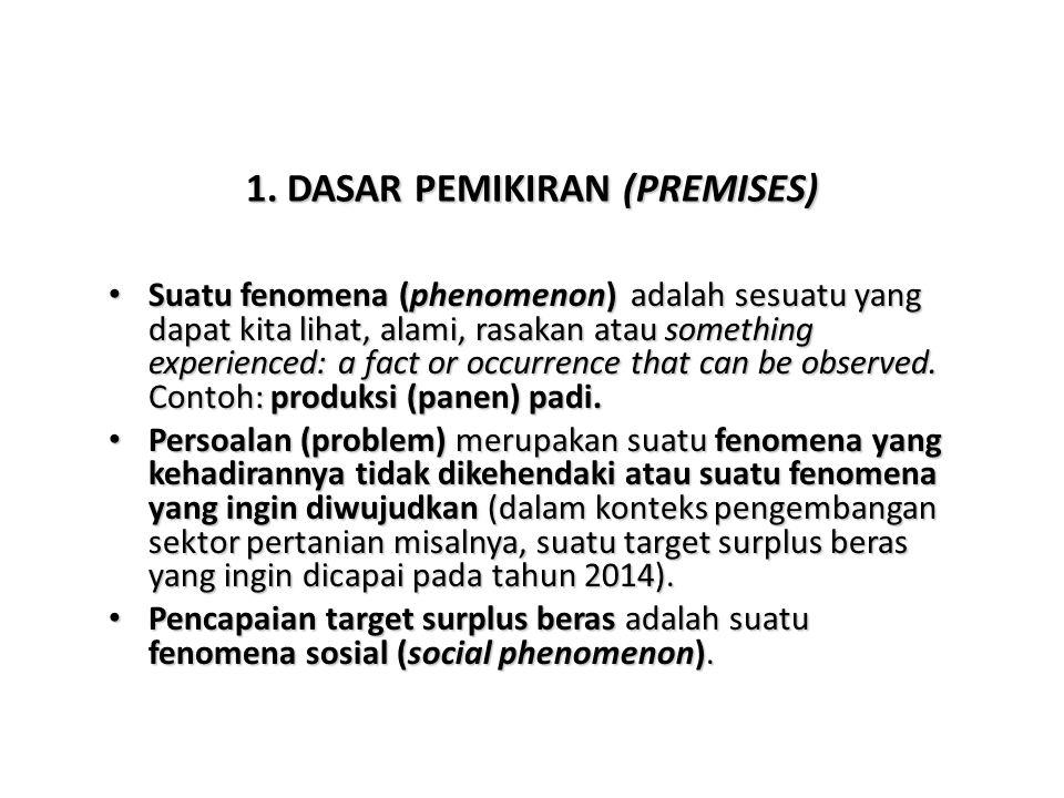 1. DASAR PEMIKIRAN (PREMISES) • Suatu fenomena (phenomenon) adalah sesuatu yang dapat kita lihat, alami, rasakan atau something experienced: a fact or