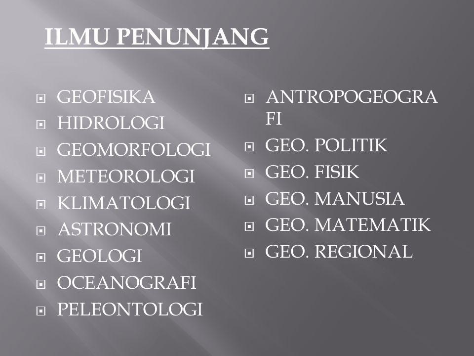  GEOFISIKA  HIDROLOGI  GEOMORFOLOGI  METEOROLOGI  KLIMATOLOGI  ASTRONOMI  GEOLOGI  OCEANOGRAFI  PELEONTOLOGI  ANTROPOGEOGRA FI  GEO. POLITI