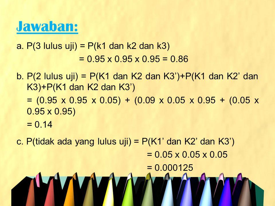Jawaban: a. P(3 lulus uji) = P(k1 dan k2 dan k3) = 0.95 x 0.95 x 0.95 = 0.86 b. P(2 lulus uji) = P(K1 dan K2 dan K3')+P(K1 dan K2' dan K3)+P(K1 dan K2