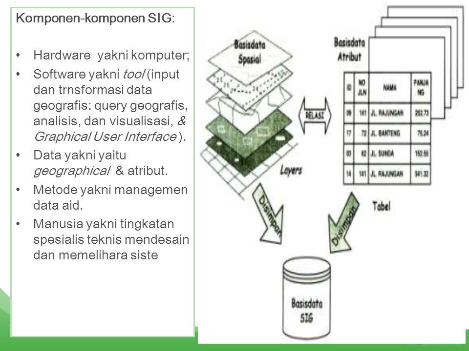 Penggunaan SIG dalam berbagai kegiatan: •Pemantauan produksi di bidang pertanian.