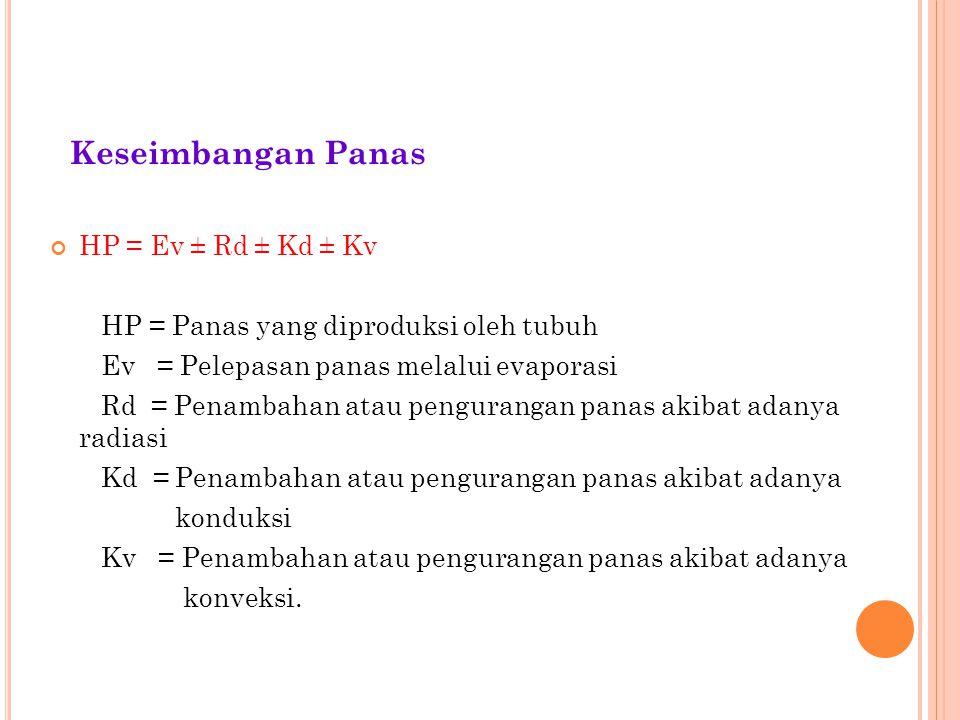 S API PERAH P ENGALENGAN