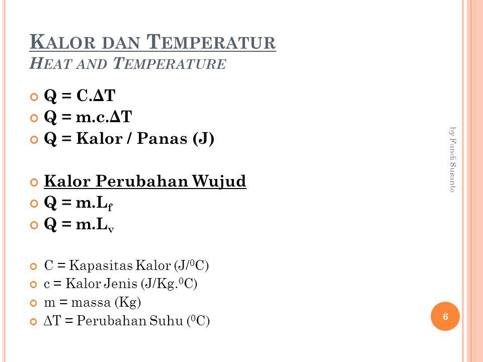 K ALOR DAN T EMPERATUR H EAT AND T EMPERATURE Q = C.ΔT Q = m.c.ΔT Q = Kalor / Panas (J) Kalor Perubahan Wujud Q = m.L f Q = m.L v Lf = Kalor Lebur (J/Kg) (Lf air = 333000 J/Kg) Lv = Kalor Uap (J/Kg) (Lv air = 2256000J/Kg) Penyederhanaan nilai Kalor jenis es0,50 kal/g o C Kalor Lebur80 kal/g Kalor Uap540 kal/g Materic (kal/g.K)c (J/Kg.K) Perak0.0564236 Tembaga0.0923386 es0.5302220 air14180 7 by Fandi Susanto