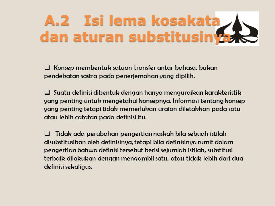 A1. Pendahuluan A1.