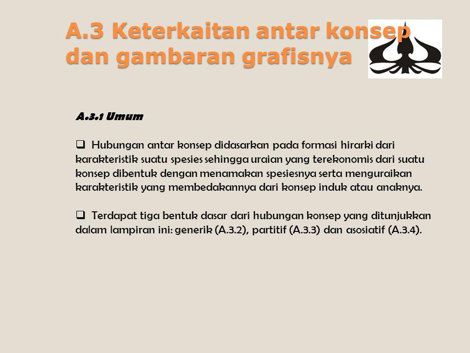 A.2 Isi lema kosakata dan aturan substitusinya A.2 Isi lema kosakata dan aturan substitusinya  Konsep membentuk satuan transfer antar bahasa, bukan pendekatan sastra pada penerjemahan yang dipilih.