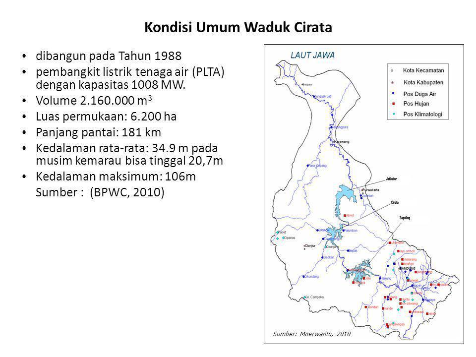 Kondisi Umum Waduk Cirata • dibangun pada Tahun 1988 • pembangkit listrik tenaga air (PLTA) dengan kapasitas 1008 MW.