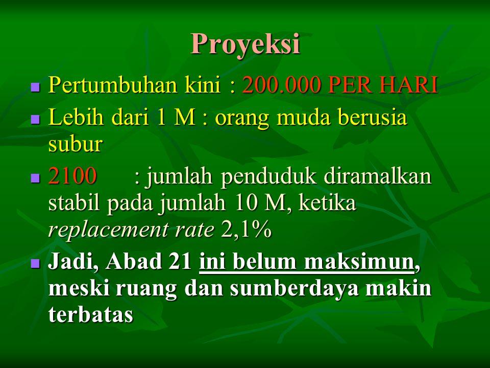 Proyeksi  Pertumbuhan kini : 200.000 PER HARI  Lebih dari 1 M : orang muda berusia subur  2100 : jumlah penduduk diramalkan stabil pada jumlah 10 M