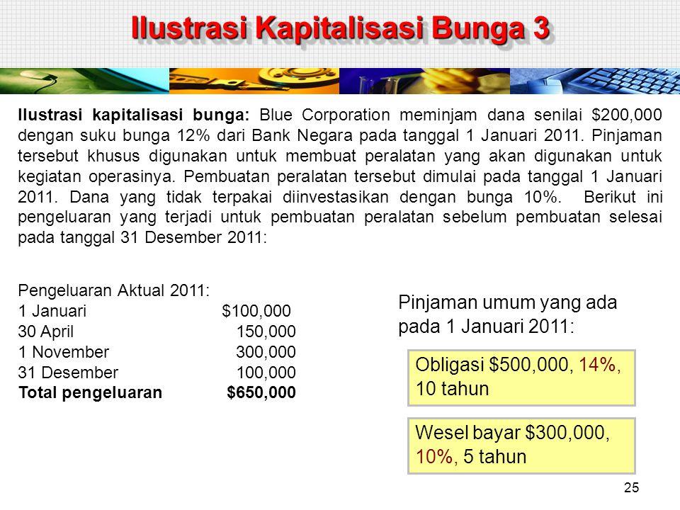 Ilustrasi kapitalisasi bunga: Blue Corporation meminjam dana senilai $200,000 dengan suku bunga 12% dari Bank Negara pada tanggal 1 Januari 2011.