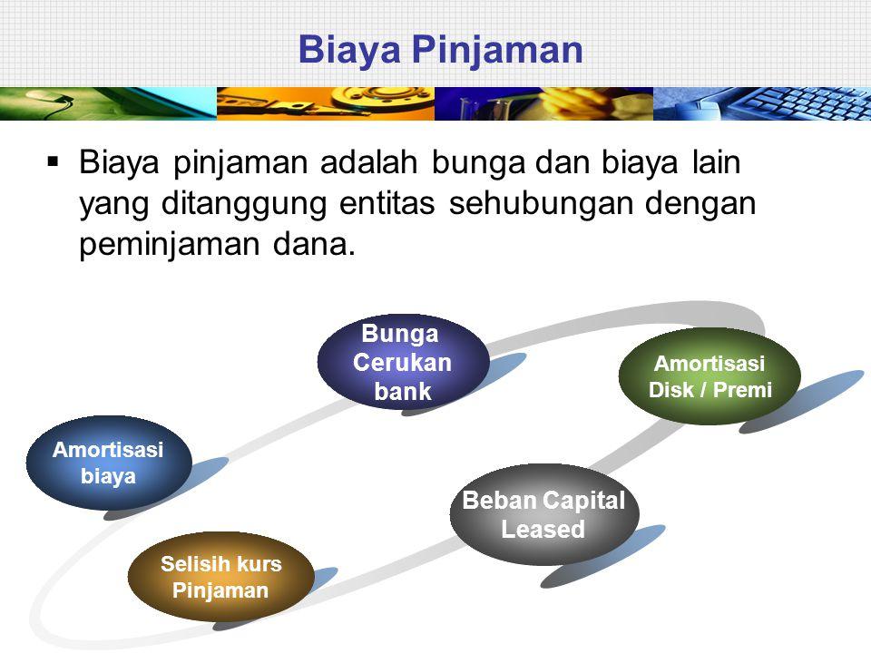 Biaya Pinjaman Bunga Cerukan bank Amortisasi biaya Selisih kurs Pinjaman Beban Capital Leased Amortisasi Disk / Premi  Biaya pinjaman adalah bunga dan biaya lain yang ditanggung entitas sehubungan dengan peminjaman dana.