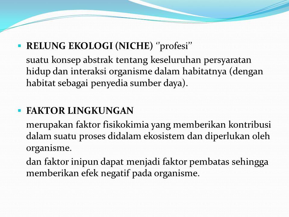  RELUNG EKOLOGI (NICHE) ''profesi'' suatu konsep abstrak tentang keseluruhan persyaratan hidup dan interaksi organisme dalam habitatnya (dengan habit