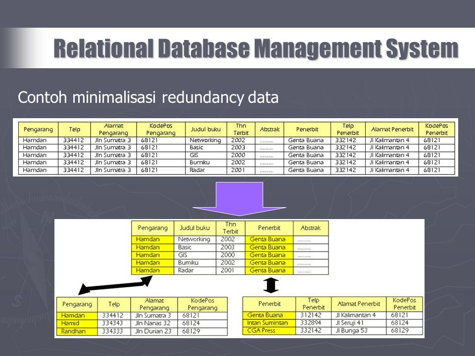Contoh minimalisasi redundancy data