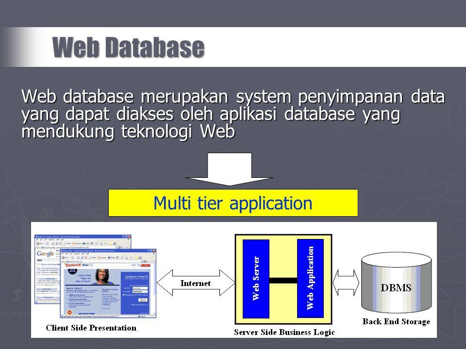Web Database Web database merupakan system penyimpanan data yang dapat diakses oleh aplikasi database yang mendukung teknologi Web Multi tier applicat