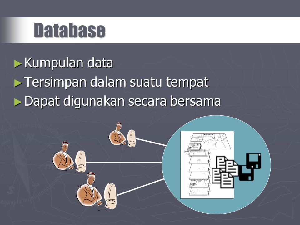 ► Kumpulan data ► Tersimpan dalam suatu tempat ► Dapat digunakan secara bersama Database
