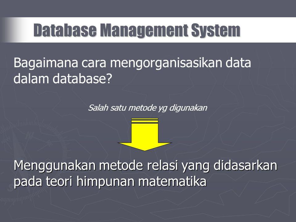 Himpunan Database Management System Kumpulan dari object yang berbeda (diskrit) yg digunakan untuk mengelompokkan sejumlah objek (yg disebut dg elemen, unsur atau anggota) Himpunan dosen unej