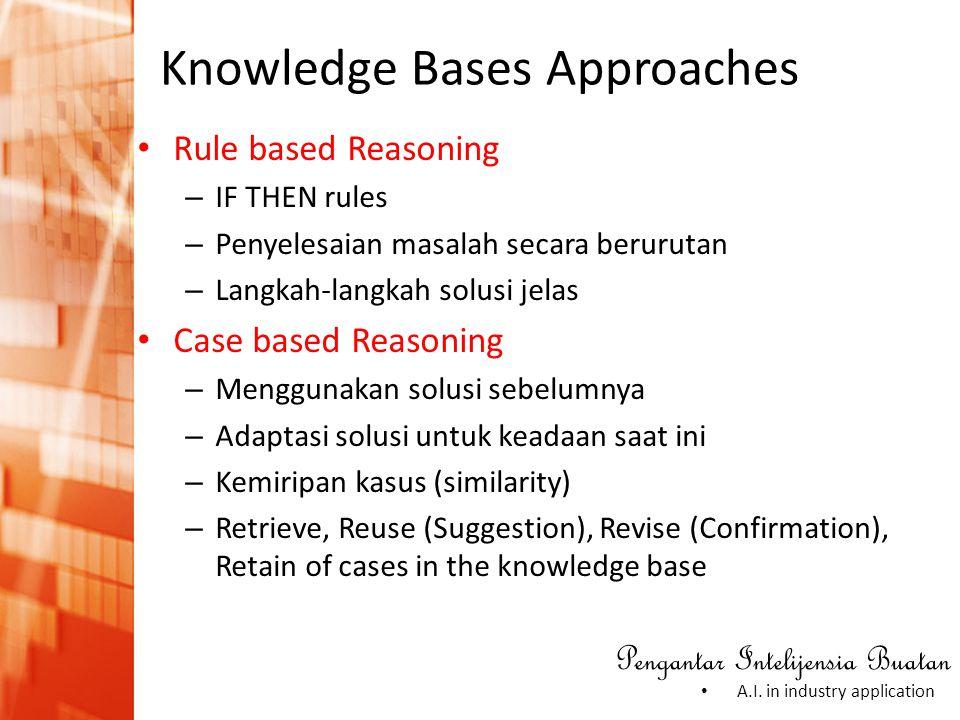Pengantar Intelijensia Buatan • A.I. in industry application • Rule based Reasoning – IF THEN rules – Penyelesaian masalah secara berurutan – Langkah-