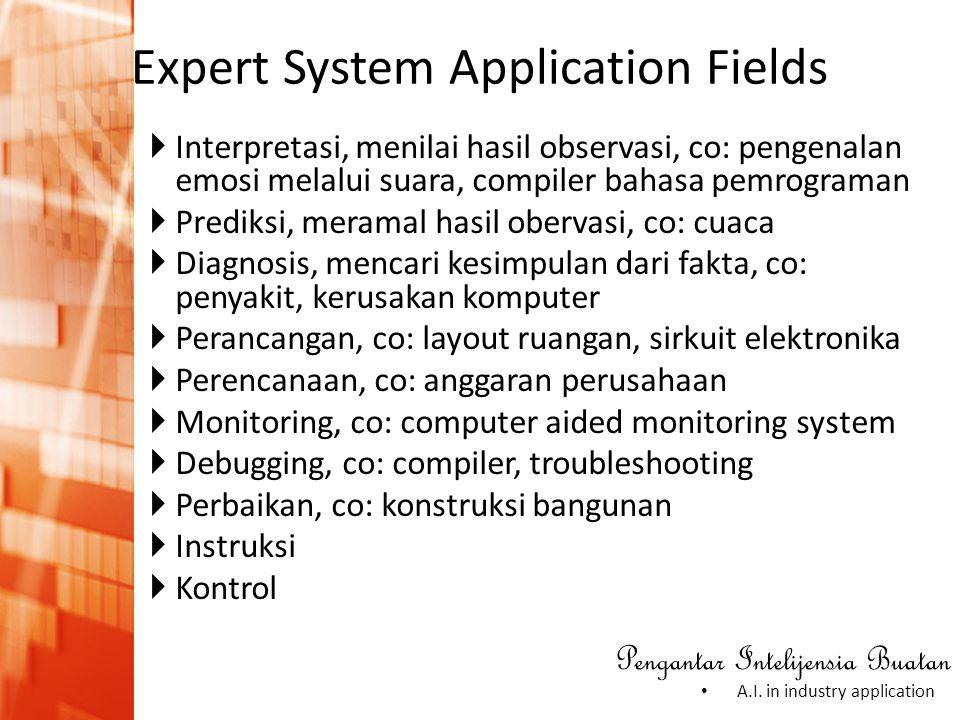 Pengantar Intelijensia Buatan • A.I. in industry application  Interpretasi, menilai hasil observasi, co: pengenalan emosi melalui suara, compiler bah