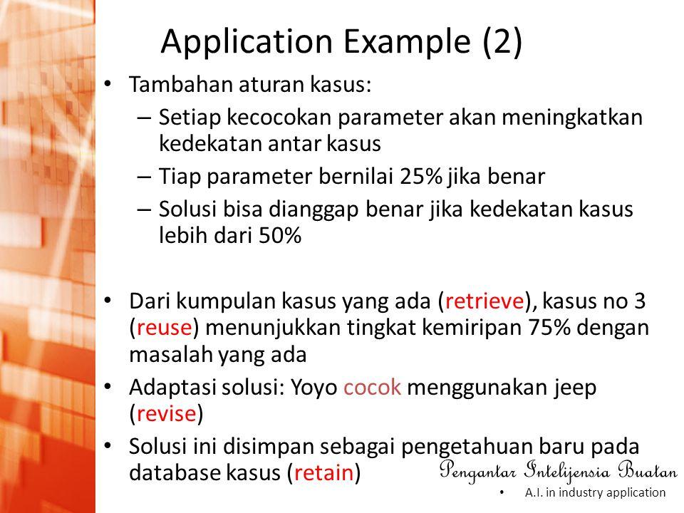 Pengantar Intelijensia Buatan • A.I. in industry application Application Example (2) • Tambahan aturan kasus: – Setiap kecocokan parameter akan mening