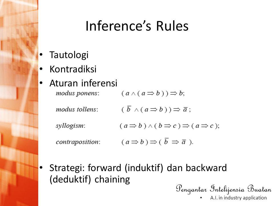 Pengantar Intelijensia Buatan • A.I. in industry application • Tautologi • Kontradiksi • Aturan inferensi • Strategi: forward (induktif) dan backward