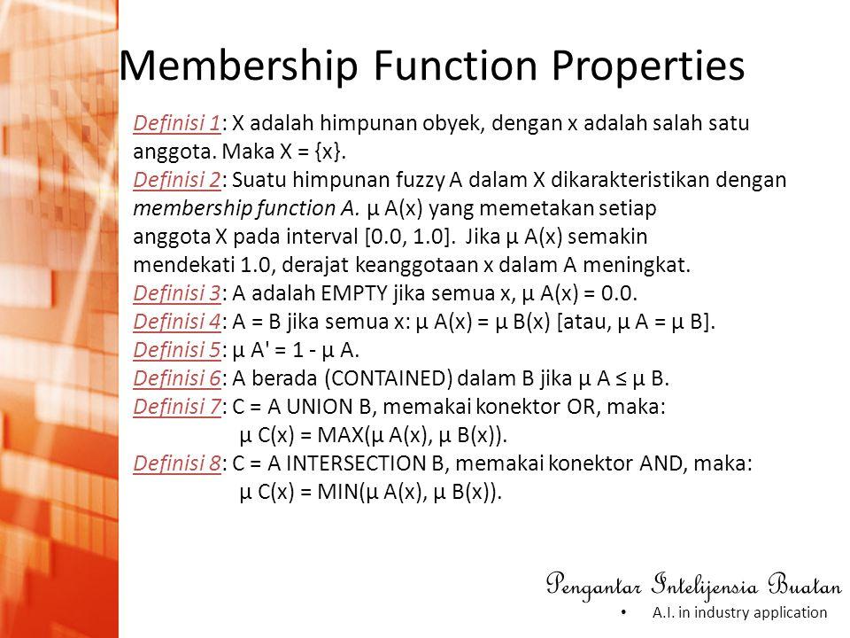 Pengantar Intelijensia Buatan • A.I. in industry application Membership Function Properties Definisi 1: X adalah himpunan obyek, dengan x adalah salah