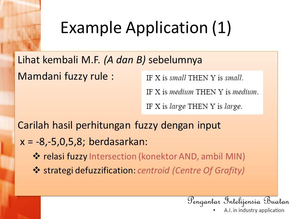 Pengantar Intelijensia Buatan • A.I. in industry application Lihat kembali M.F. (A dan B) sebelumnya Mamdani fuzzy rule : Carilah hasil perhitungan fu
