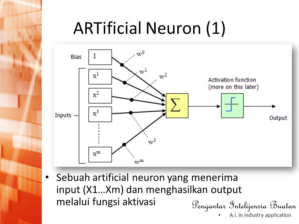 Pengantar Intelijensia Buatan • A.I. in industry application ARTificial Neuron (1) • Sebuah artificial neuron yang menerima input (X1…Xm) dan menghasi