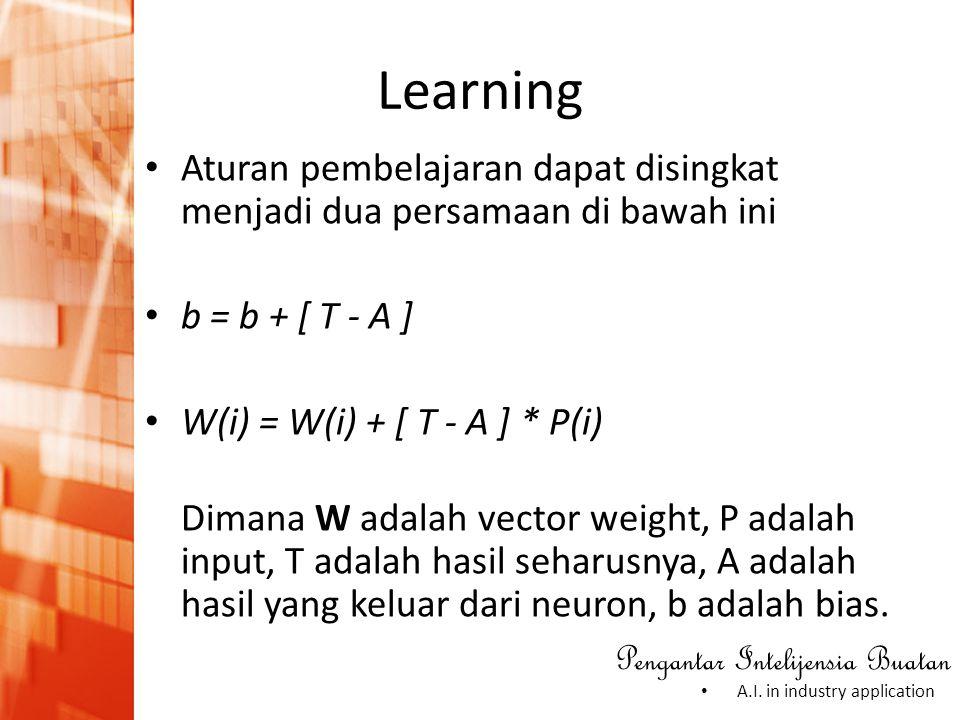 Pengantar Intelijensia Buatan • A.I. in industry application Learning • Aturan pembelajaran dapat disingkat menjadi dua persamaan di bawah ini • b = b