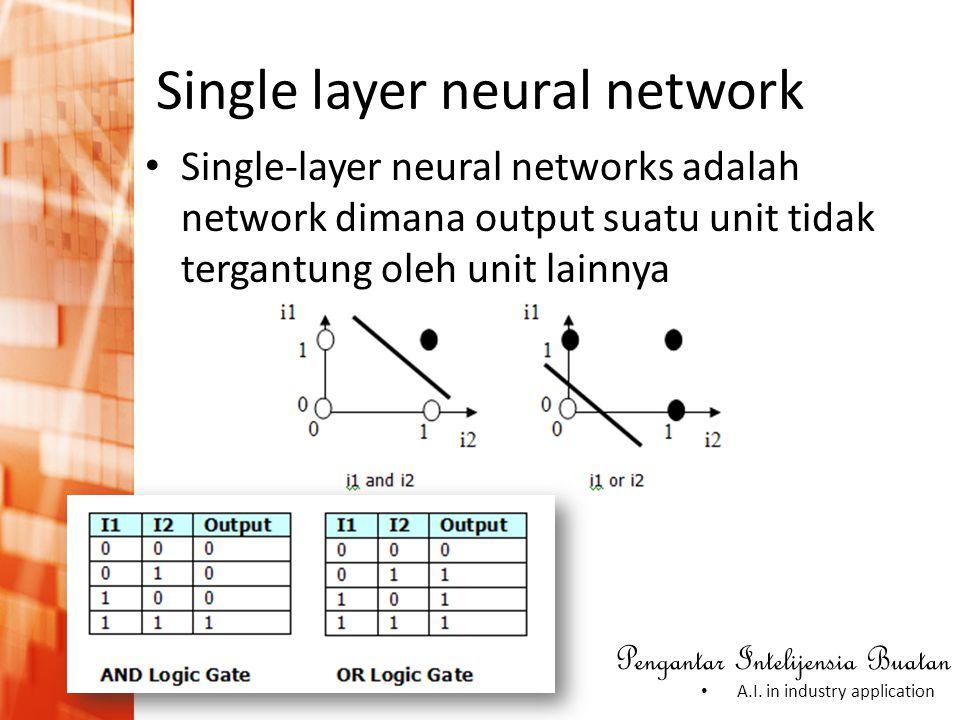 Pengantar Intelijensia Buatan • A.I. in industry application Single layer neural network • Single-layer neural networks adalah network dimana output s