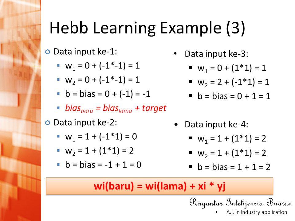 Pengantar Intelijensia Buatan • A.I. in industry application Hebb Learning Example (3) Data input ke-1:  w 1 = 0 + (-1*-1) = 1  w 2 = 0 + (-1*-1) =
