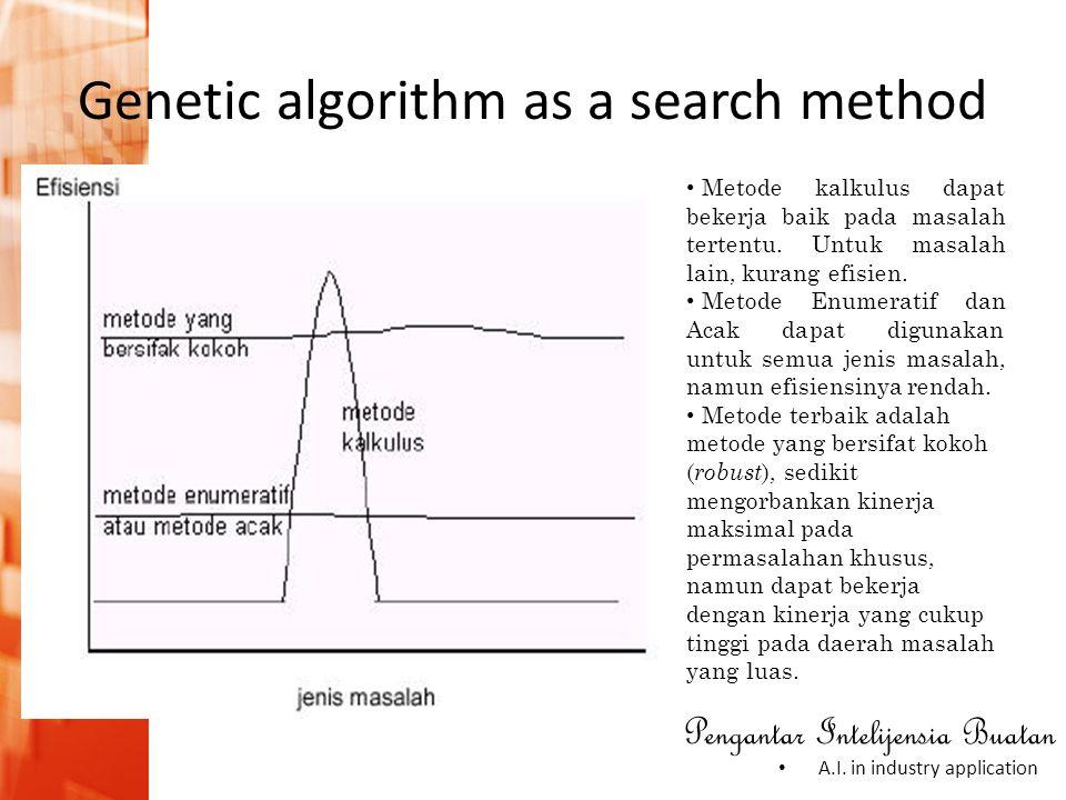 Pengantar Intelijensia Buatan • A.I. in industry application Genetic algorithm as a search method • Metode kalkulus dapat bekerja baik pada masalah te
