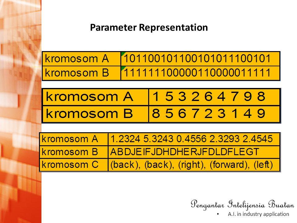 Pengantar Intelijensia Buatan • A.I. in industry application Parameter Representation