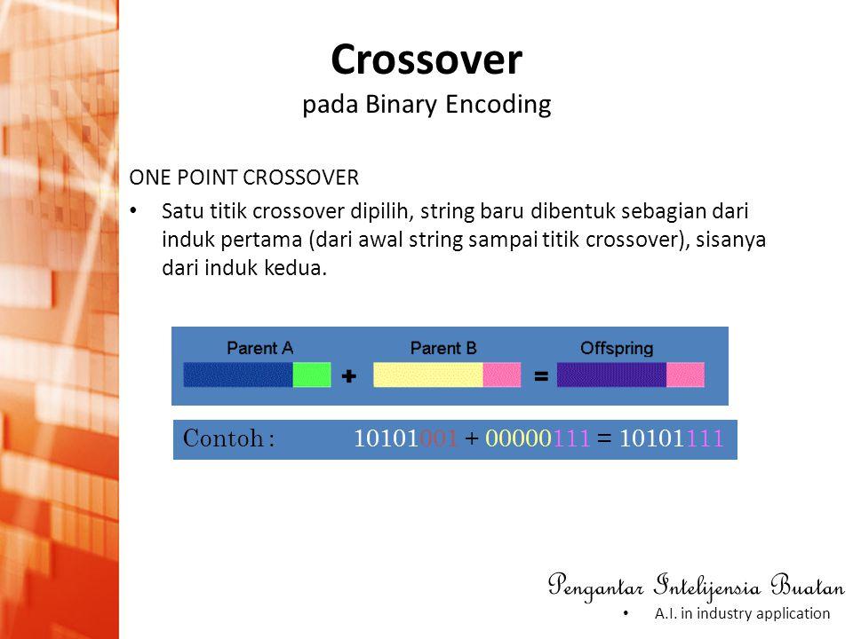 Pengantar Intelijensia Buatan • A.I. in industry application Crossover pada Binary Encoding ONE POINT CROSSOVER • Satu titik crossover dipilih, string