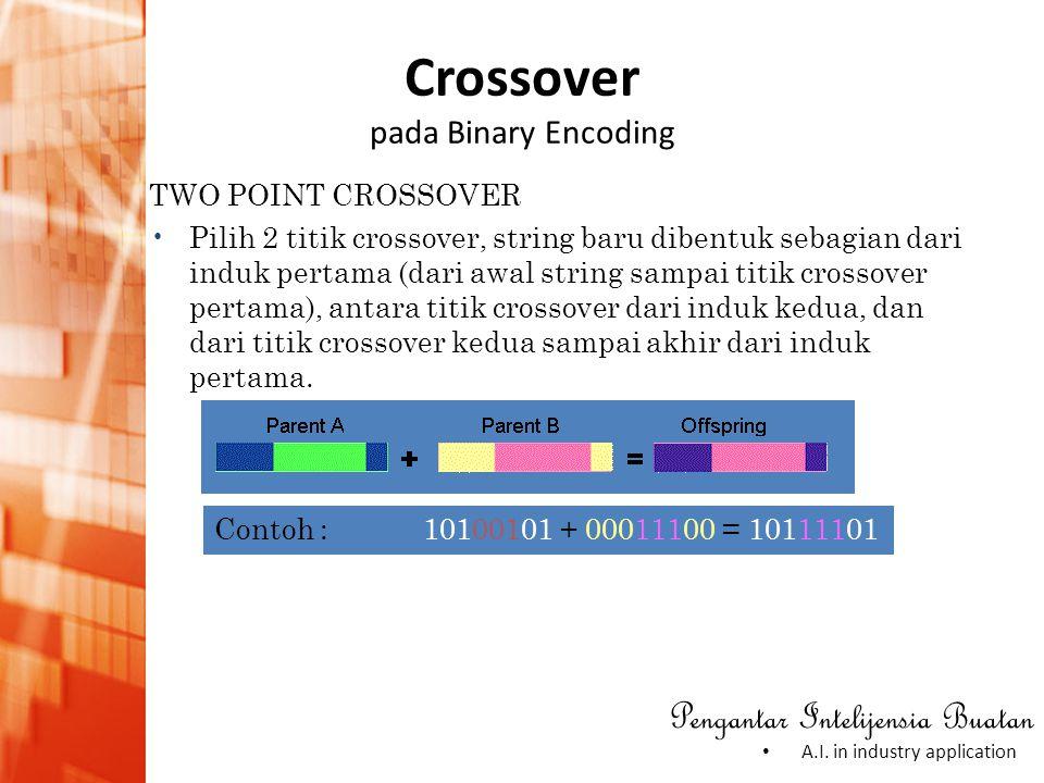 Pengantar Intelijensia Buatan • A.I. in industry application Crossover pada Binary Encoding Contoh : 10100101 + 00011100 = 10111101 TWO POINT CROSSOVE