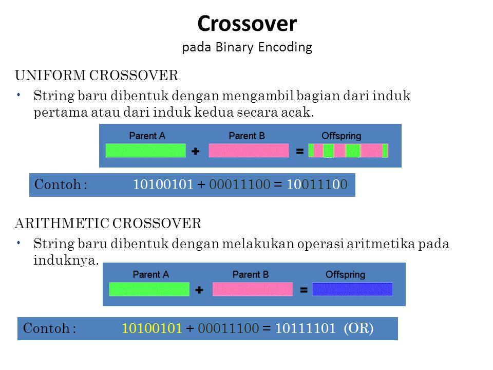 Crossover pada Binary Encoding Contoh : 10100101 + 00011100 = 10011100 UNIFORM CROSSOVER •String baru dibentuk dengan mengambil bagian dari induk pert
