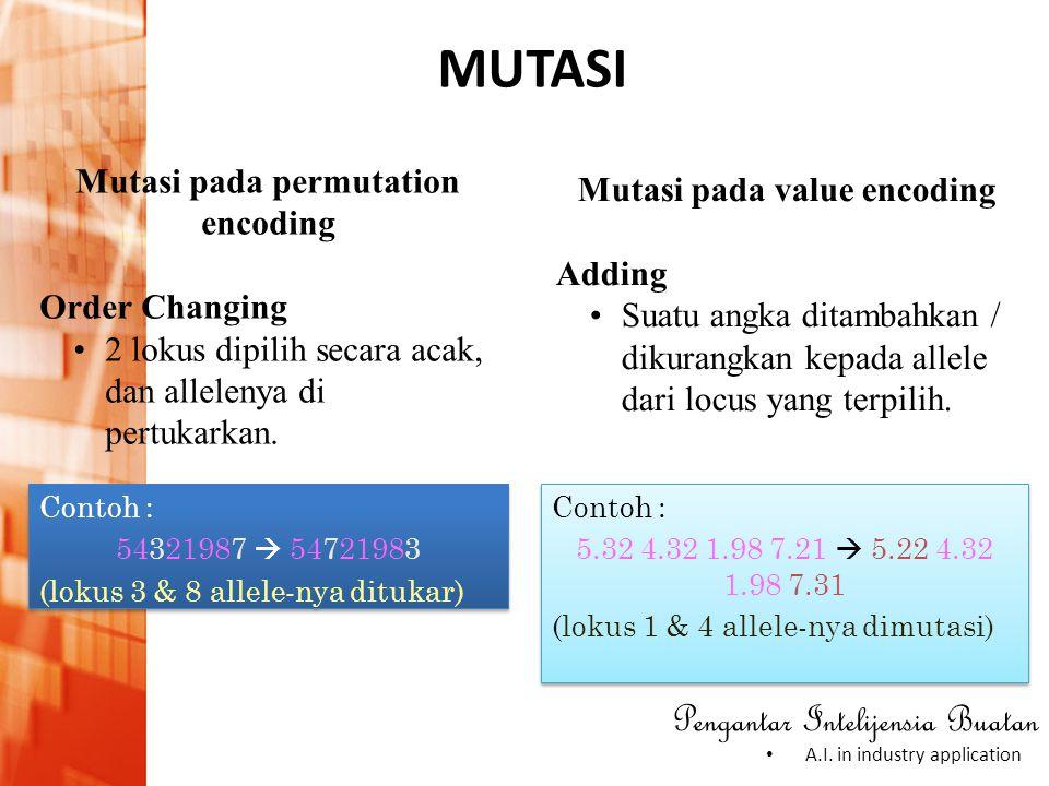 Pengantar Intelijensia Buatan • A.I. in industry application MUTASI Mutasi pada permutation encoding Order Changing •2 lokus dipilih secara acak, dan