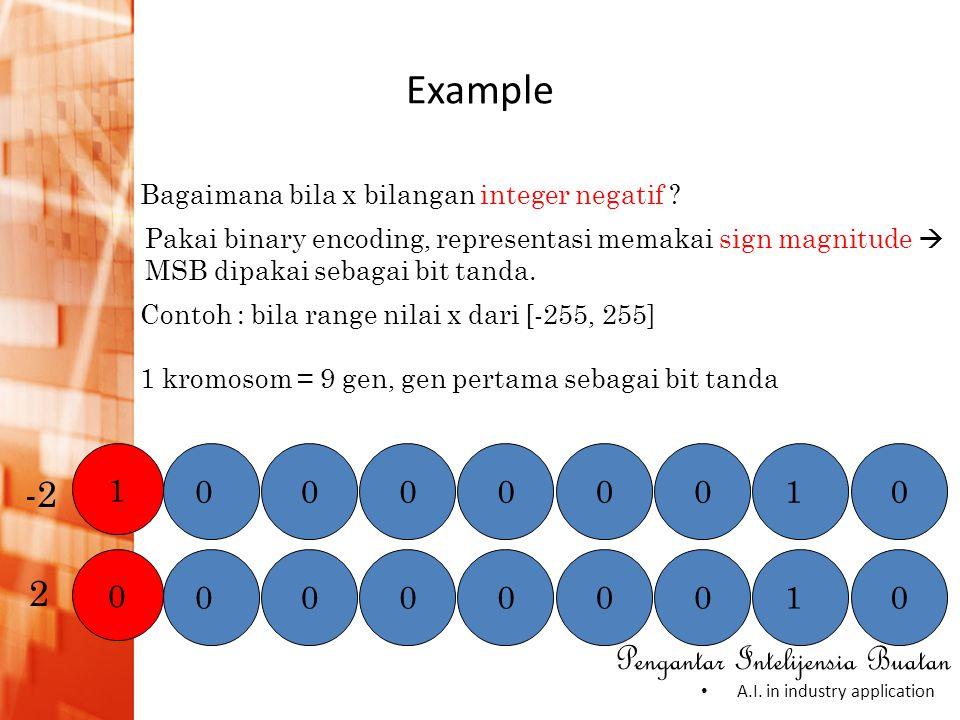 Pengantar Intelijensia Buatan • A.I. in industry application Bagaimana bila x bilangan integer negatif ? Pakai binary encoding, representasi memakai s
