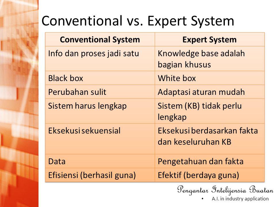 Pengantar Intelijensia Buatan • A.I. in industry application Conventional vs. Expert System
