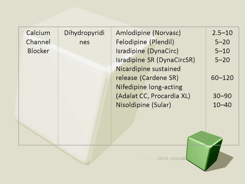 Calcium Channel Blocker Dihydropyridi nes Amlodipine (Norvasc) Felodipine (Plendil) Isradipine (DynaCirc) Isradipine SR (DynaCircSR) Nicardipine susta