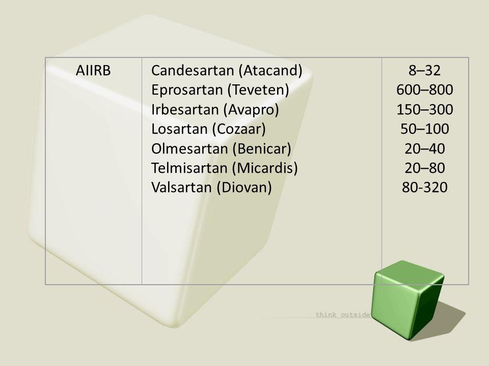 AIIRBCandesartan (Atacand) Eprosartan (Teveten) Irbesartan (Avapro) Losartan (Cozaar) Olmesartan (Benicar) Telmisartan (Micardis) Valsartan (Diovan) 8