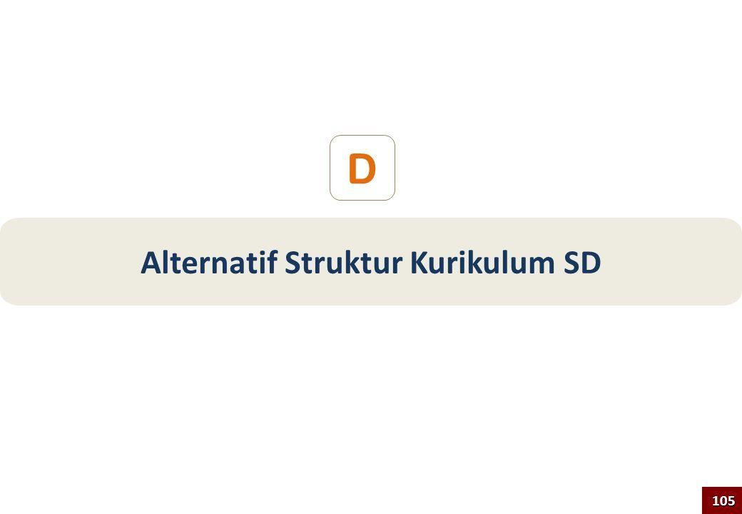Alternatif Struktur Kurikulum SD D 105