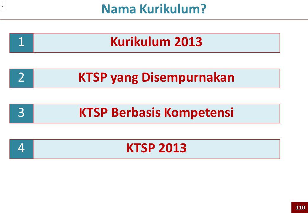 Kurikulum 2013 110 Nama Kurikulum? KTSP yang Disempurnakan KTSP Berbasis Kompetensi KTSP 2013 1 2 3 4