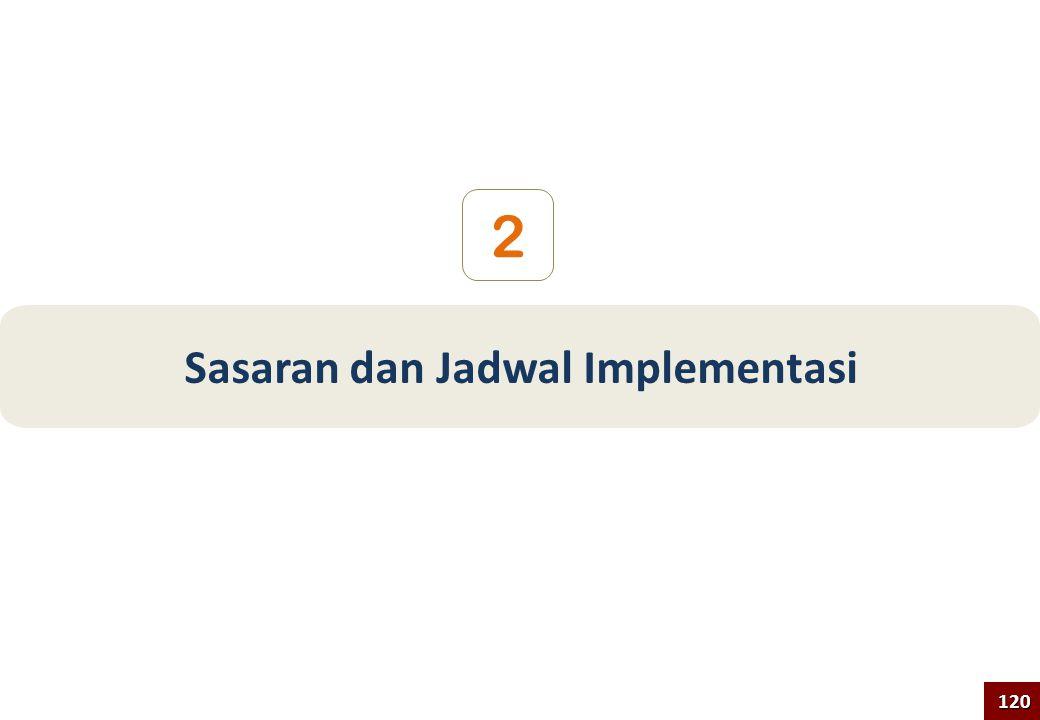 Sasaran dan Jadwal Implementasi 2 120
