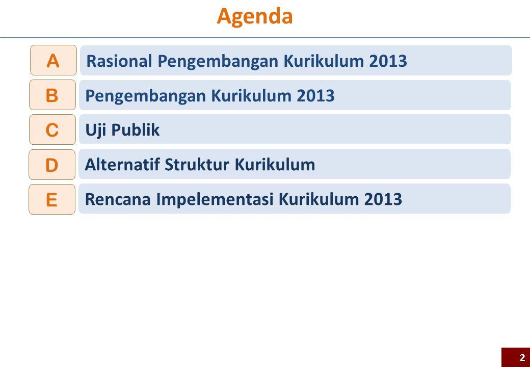 Agenda Pengembangan Kurikulum 2013 B Uji Publik C 2 Rencana Impelementasi Kurikulum 2013 E Alternatif Struktur Kurikulum D Rasional Pengembangan Kurik
