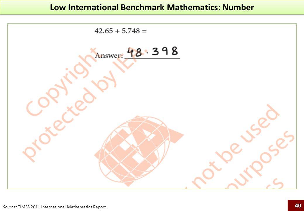 Low International Benchmark Mathematics: Number Source: TIMSS 2011 International Mathematics Report.