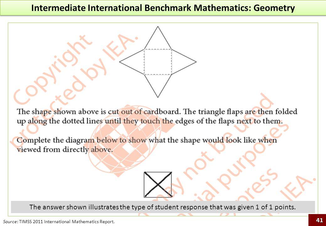 Intermediate International Benchmark Mathematics: Geometry Source: TIMSS 2011 International Mathematics Report. The answer shown illustrates the type