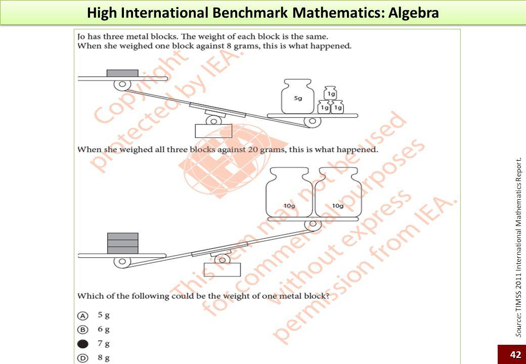 High International Benchmark Mathematics: Algebra Source : TIMSS 2011 International Mathematics Report. 42