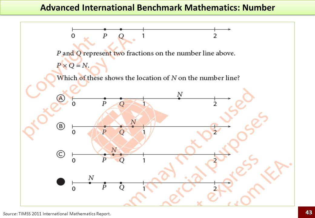 Advanced International Benchmark Mathematics: Number Source: TIMSS 2011 International Mathematics Report. 43