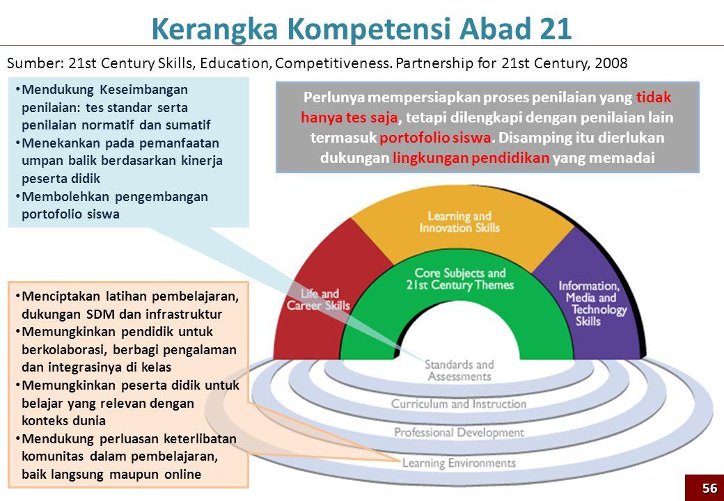 Sumber: 21st Century Skills, Education, Competitiveness. Partnership for 21st Century, 2008 Kerangka Kompetensi Abad 21 • Mendukung Keseimbangan penil